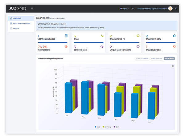 Responsive and Interactive Ascend Dashboard